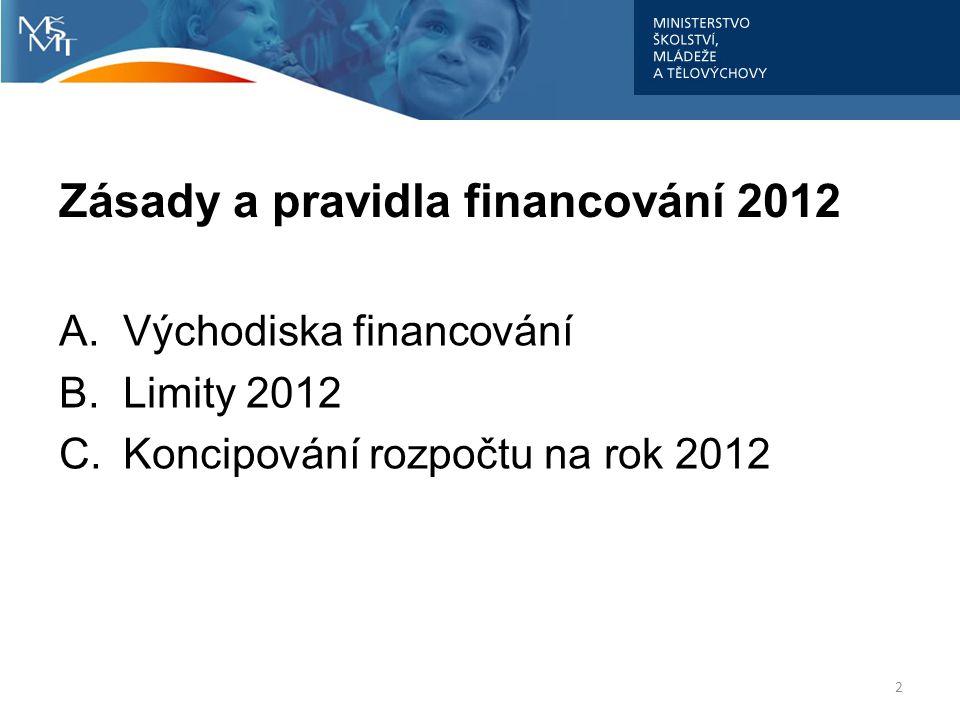 Zásady a pravidla financování 2012 A.Východiska financování B.Limity 2012 C.Koncipování rozpočtu na rok 2012 2