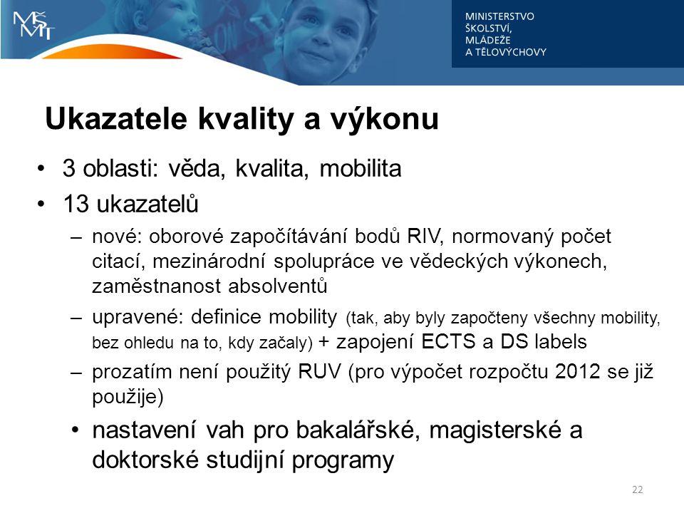 Ukazatele kvality a výkonu 3 oblasti: věda, kvalita, mobilita 13 ukazatelů –nové: oborové započítávání bodů RIV, normovaný počet citací, mezinárodní s