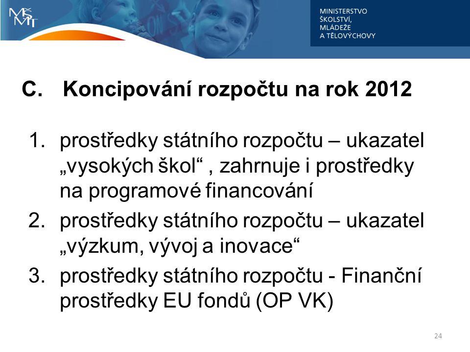 """C.Koncipování rozpočtu na rok 2012 1.prostředky státního rozpočtu – ukazatel """"vysokých škol"""", zahrnuje i prostředky na programové financování 2.prostř"""