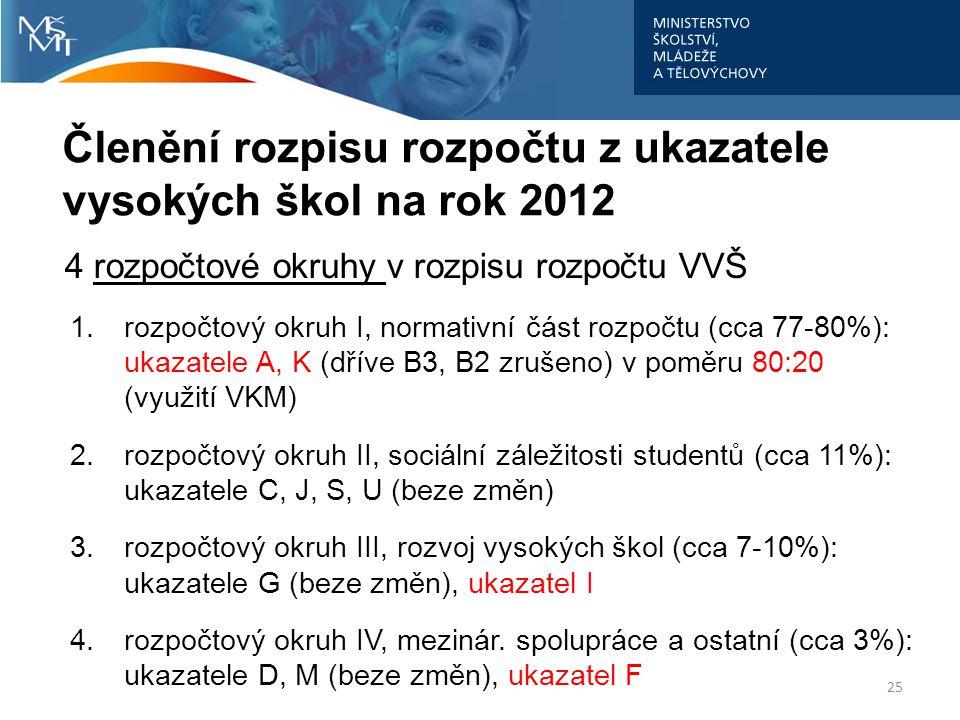 Členění rozpisu rozpočtu z ukazatele vysokých škol na rok 2012 4 rozpočtové okruhy v rozpisu rozpočtu VVŠ 1.rozpočtový okruh I, normativní část rozpoč