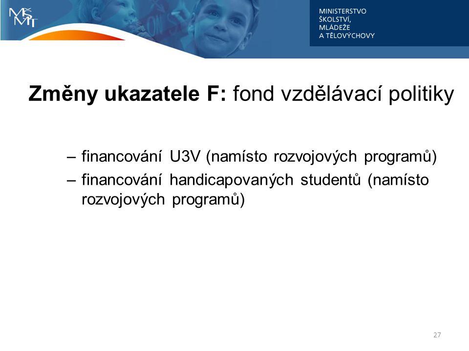 Změny ukazatele F: fond vzdělávací politiky –financování U3V (namísto rozvojových programů) –financování handicapovaných studentů (namísto rozvojových