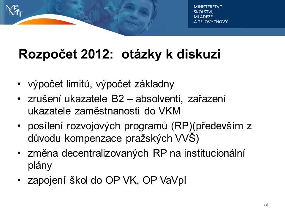 Rozpočet 2012: otázky k diskuzi výpočet limitů, výpočet základny zrušení ukazatele B2 – absolventi, zařazení ukazatele zaměstnanosti do VKM posílení r