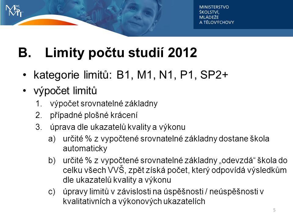 Výpočet limitu v kategorii P1 1.Srovnatelná základna : skutečně financovaný počet studentů v kategorii P1 v roce 2011základna 2.Plošné krácení: neuplatněno 3.Úprava dle ukazatelů kvality a výkonu a)80 % dostane škola automaticky b)20 % rozděleno dle kvalitativních a výkonových ukazatelů c)pokud vypočtený P1 L2012 přesahuje P1 L2011, pak je toto navýšení kráceno na 1/2 16