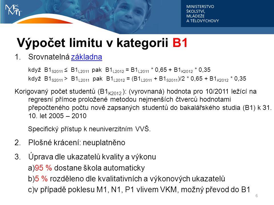Výpočet limitu v kategorii B1 1.Srovnatelná základnazákladna když B1 S2011 ≤ B1 L2011 pak B1 L2012 = B1 L2011 * 0,65 + B1 K2012 * 0,35 když B1 S2011 >