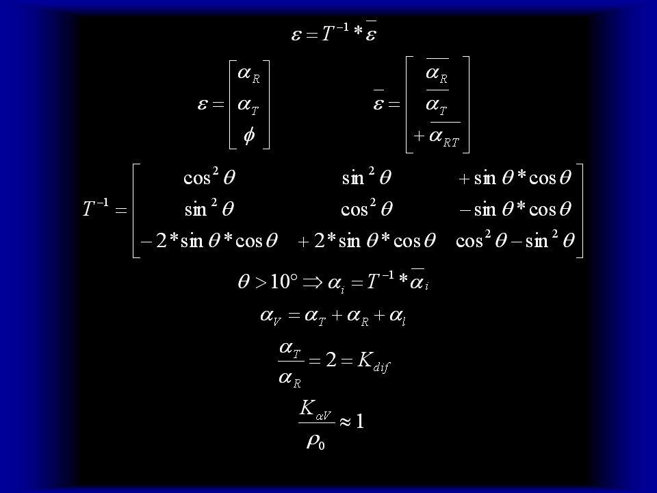 V = 28  k  T = 17  k  R = 9  k  L = 1  k Výpočet koeficientů sesychání: Přepočtové vztahy mezi sesýcháním a bobtnáním: Stanovení koeficientů sesýchání ze známé konvenční hustoty dřeva: