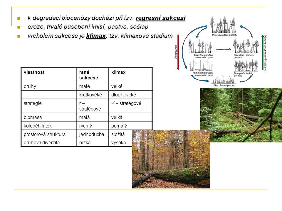 k degradaci biocenózy dochází při tzv. regresní sukcesi k degradaci biocenózy dochází při tzv.