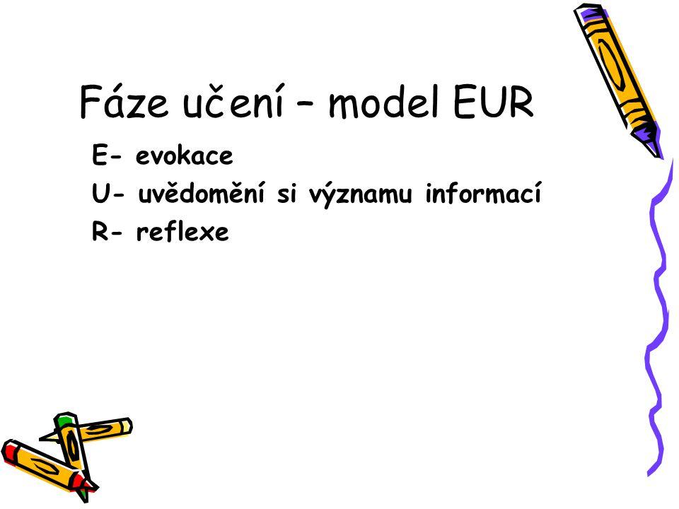 Fáze učení – model EUR E- evokace U- uvědomění si významu informací R- reflexe