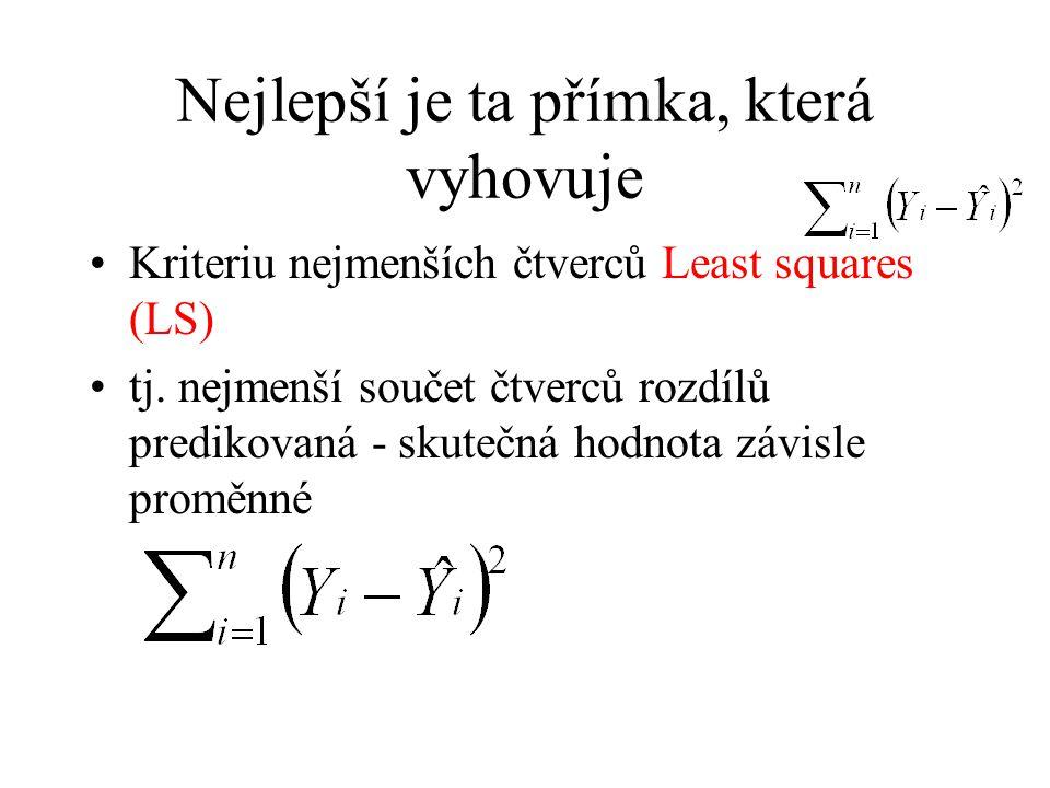 Nejlepší je ta přímka, která vyhovuje Kriteriu nejmenších čtverců Least squares (LS) tj. nejmenší součet čtverců rozdílů predikovaná - skutečná hodnot