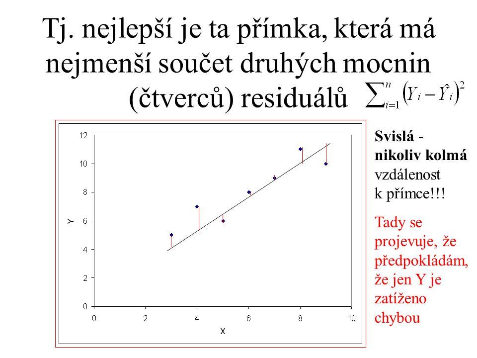 Tj. nejlepší je ta přímka, která má nejmenší součet druhých mocnin (čtverců) residuálů Svislá - nikoliv kolmá vzdálenost k přímce!!! Tady se projevuje