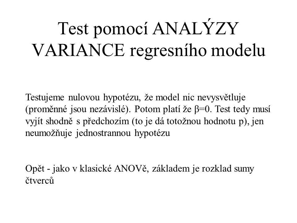 Test pomocí ANALÝZY VARIANCE regresního modelu Testujeme nulovou hypotézu, že model nic nevysvětluje (proměnné jsou nezávislé). Potom platí že β=0. Te