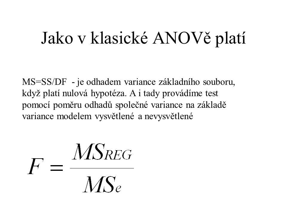 Jako v klasické ANOVě platí MS=SS/DF - je odhadem variance základního souboru, když platí nulová hypotéza. A i tady provádíme test pomocí poměru odhad