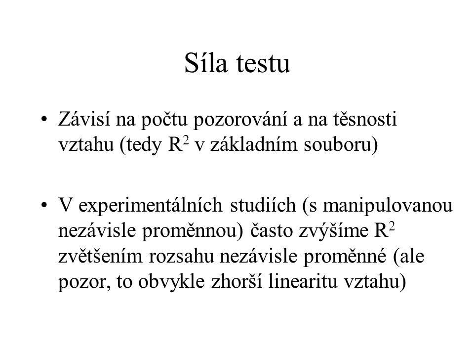 Síla testu Závisí na počtu pozorování a na těsnosti vztahu (tedy R 2 v základním souboru) V experimentálních studiích (s manipulovanou nezávisle promě