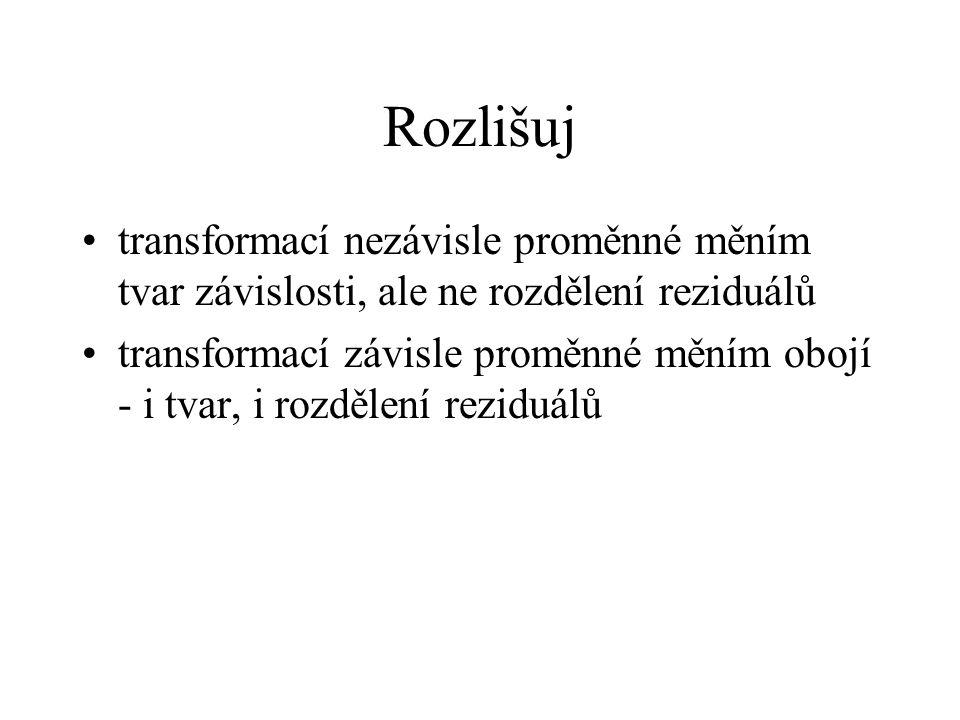 Rozlišuj transformací nezávisle proměnné měním tvar závislosti, ale ne rozdělení reziduálů transformací závisle proměnné měním obojí - i tvar, i rozdě