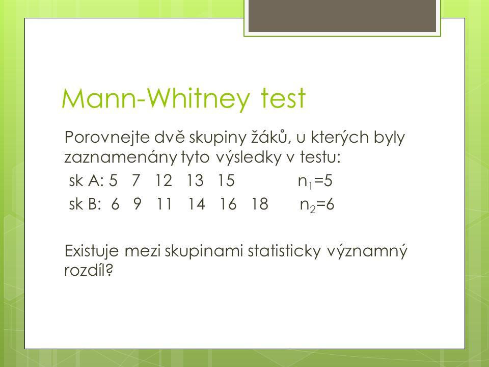 Mann-Whitney test Porovnejte dvě skupiny žáků, u kterých byly zaznamenány tyto výsledky v testu: sk A: 5 7 12 13 15 n 1 =5 sk B: 6 9 11 14 16 18 n 2 =