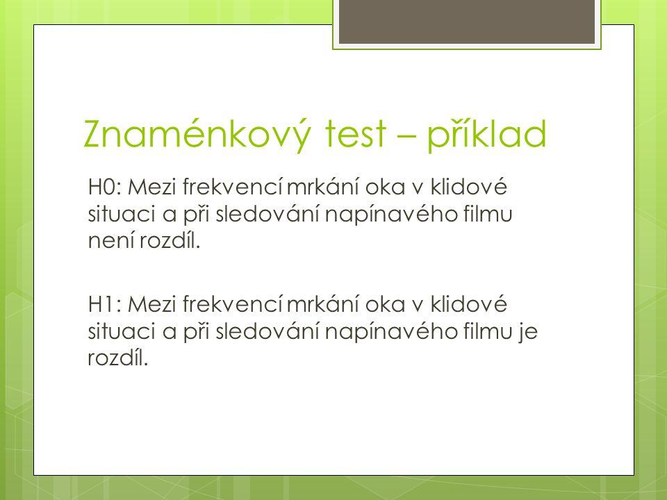 Znaménkový test – příklad H0: Mezi frekvencí mrkání oka v klidové situaci a při sledování napínavého filmu není rozdíl. H1: Mezi frekvencí mrkání oka