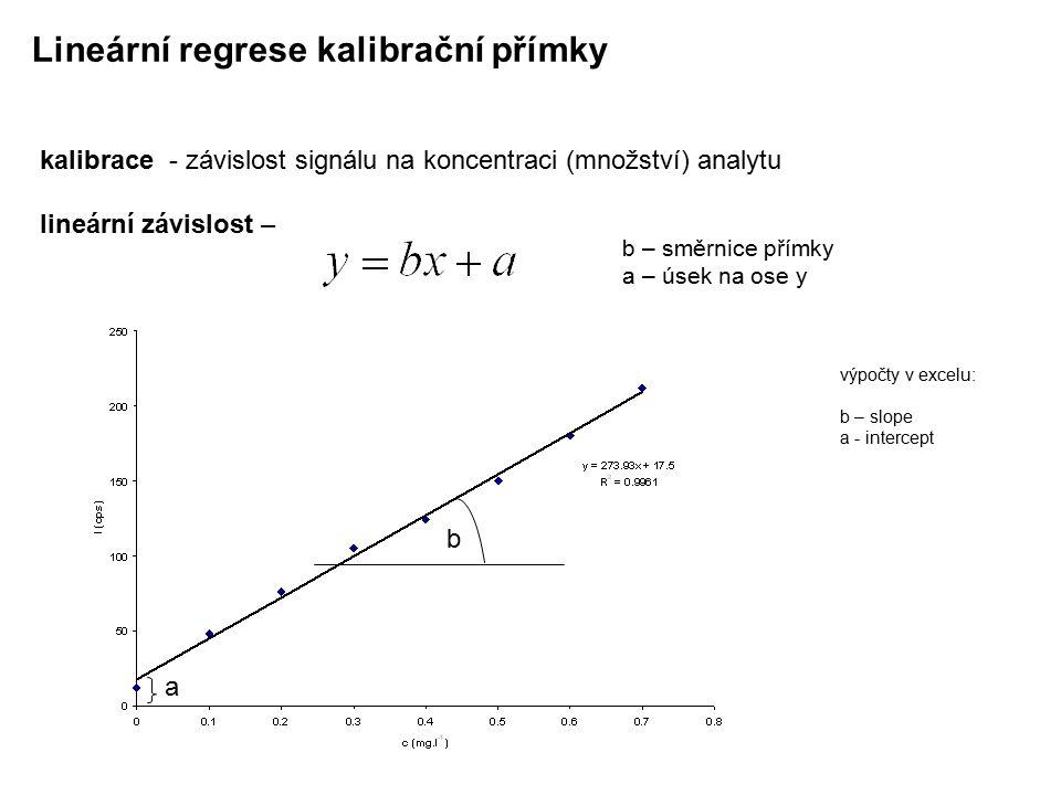 Lineární regrese kalibrační přímky kalibrace - závislost signálu na koncentraci (množství) analytu lineární závislost – b – směrnice přímky a – úsek n