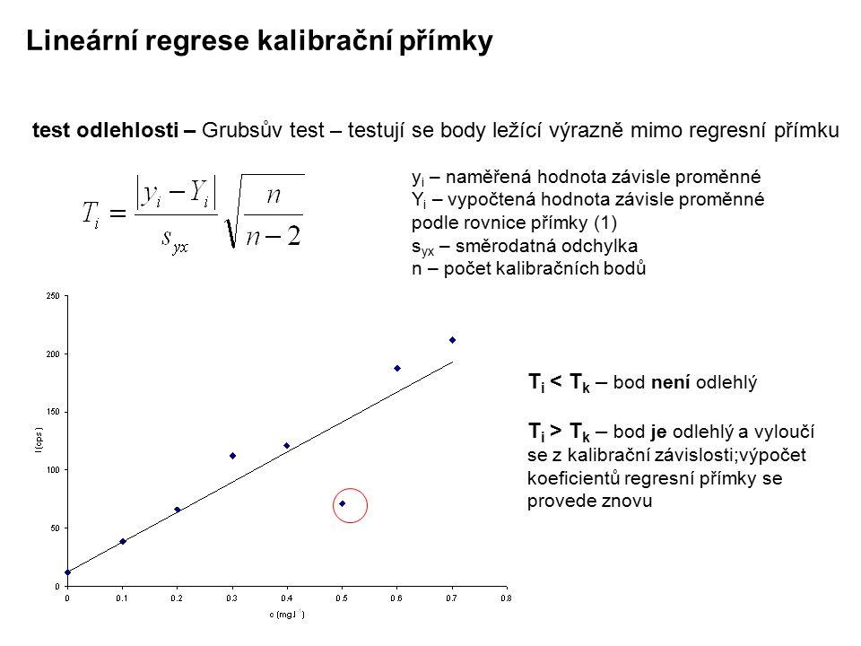 Lineární regrese kalibrační přímky test významnosti úseku – zjišťuje se zda hodnota a (úsek na ose y) je statisticky významná t-test a – úsek na ose y s a – směrodatná odchylka úseku na ose y t y = bx t > t k – významně se liší od nuly => y = bx + a