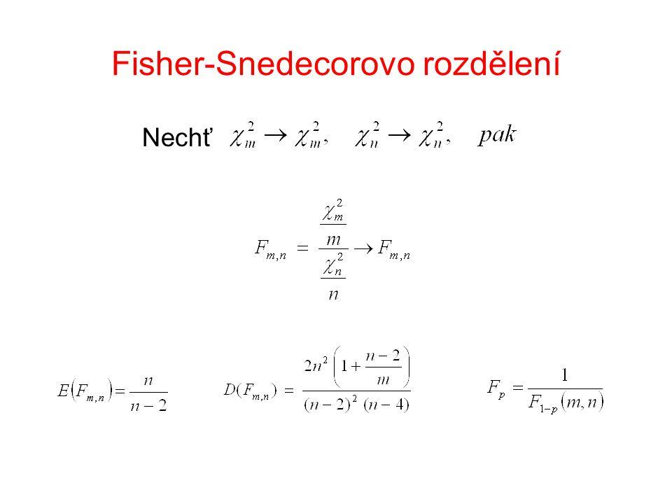 Fisher-Snedecorovo rozdělení Nechť