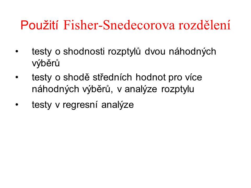 Použití Fisher-Snedecorova rozdělení testy o shodnosti rozptylů dvou náhodných výběrů testy o shodě středních hodnot pro více náhodných výběrů, v anal
