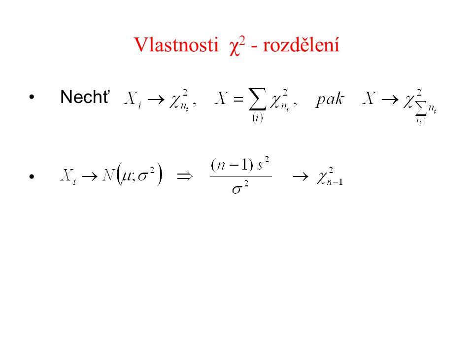 Použití rozdělení χ 2 je testová statistika pro testy o rozptylu (je-li výběr z N(0;1)) se používá při testování závislosti v kontingenčná tabulce Test dobré shody (testování toho, zda data pocházejí z určitého rozdělení)