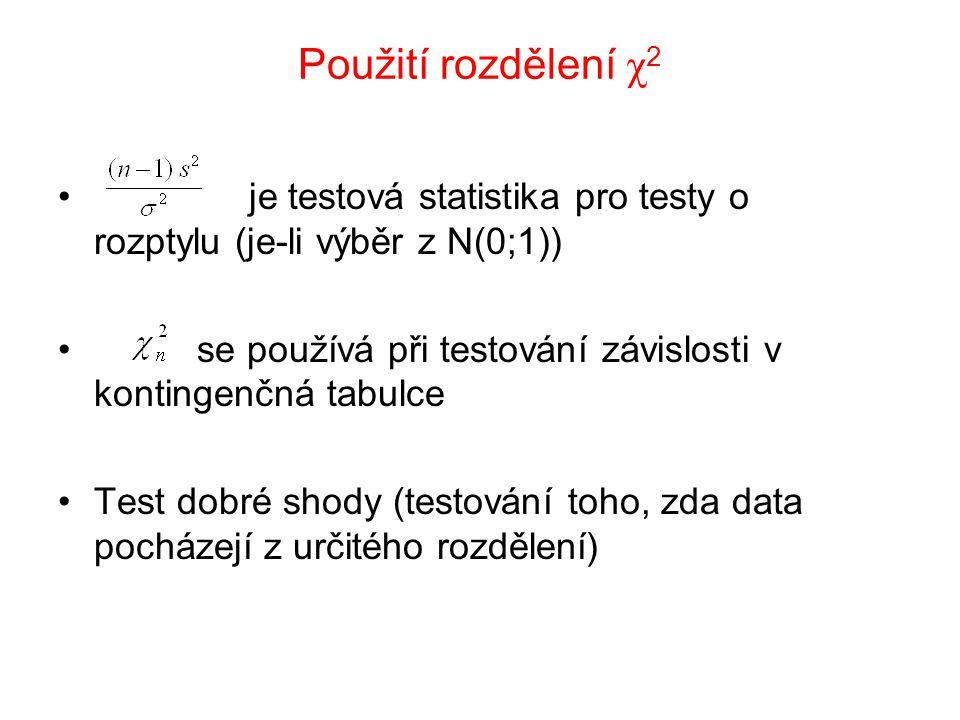 Použití rozdělení χ 2 je testová statistika pro testy o rozptylu (je-li výběr z N(0;1)) se používá při testování závislosti v kontingenčná tabulce Tes