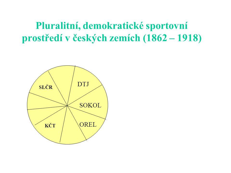Pluralitní, demokratické sportovní prostředí v českých zemích (1862 – 1918) SOKOL OREL KČT DTJ SLČR