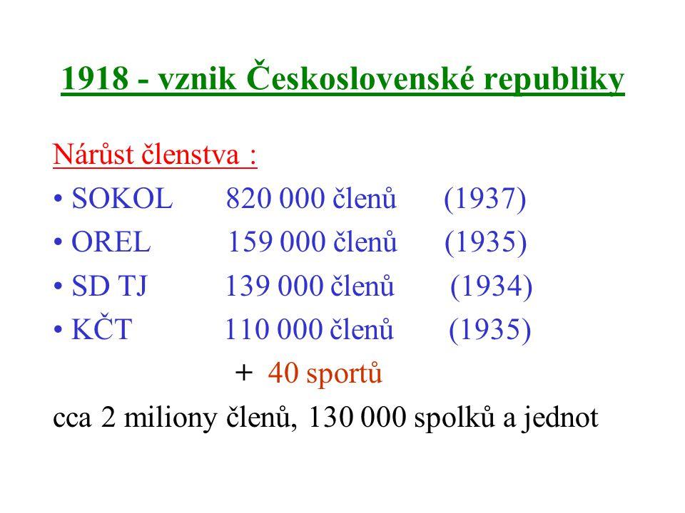 1918 - vznik Československé republiky Nárůst členstva : SOKOL 820 000 členů (1937) OREL 159 000 členů (1935) SD TJ 139 000 členů (1934) KČT 110 000 členů (1935) + 40 sportů cca 2 miliony členů, 130 000 spolků a jednot