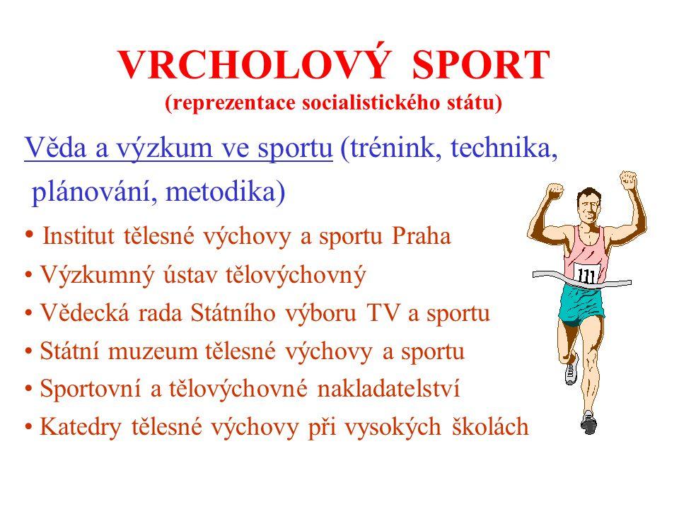VRCHOLOVÝ SPORT (reprezentace socialistického státu) Věda a výzkum ve sportu (trénink, technika, plánování, metodika) Institut tělesné výchovy a sport