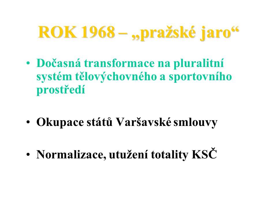 """ROK 1968 – """"pražské jaro"""" Dočasná transformace na pluralitní systém tělovýchovného a sportovního prostředí Okupace států Varšavské smlouvy Normalizace"""