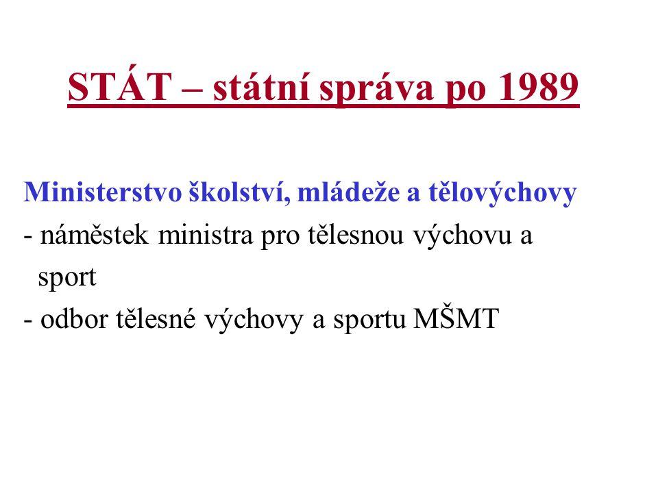 STÁT – státní správa po 1989 Ministerstvo školství, mládeže a tělovýchovy - náměstek ministra pro tělesnou výchovu a sport - odbor tělesné výchovy a sportu MŠMT