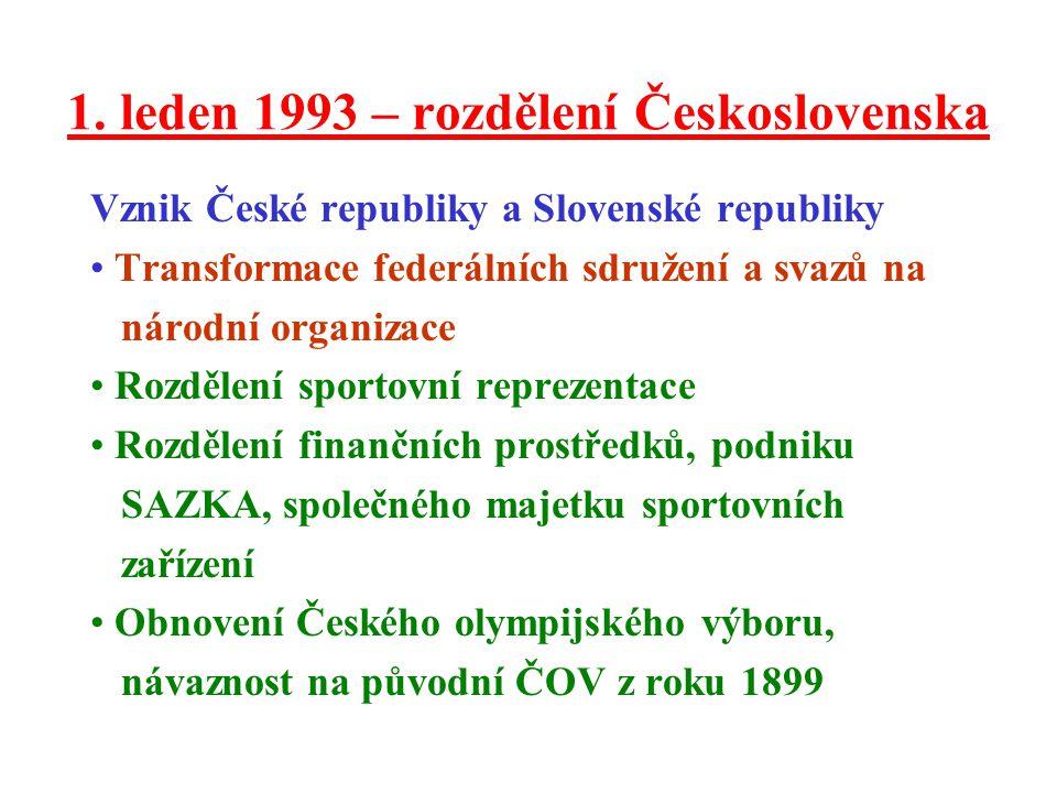 1. leden 1993 – rozdělení Československa Vznik České republiky a Slovenské republiky Transformace federálních sdružení a svazů na národní organizace R