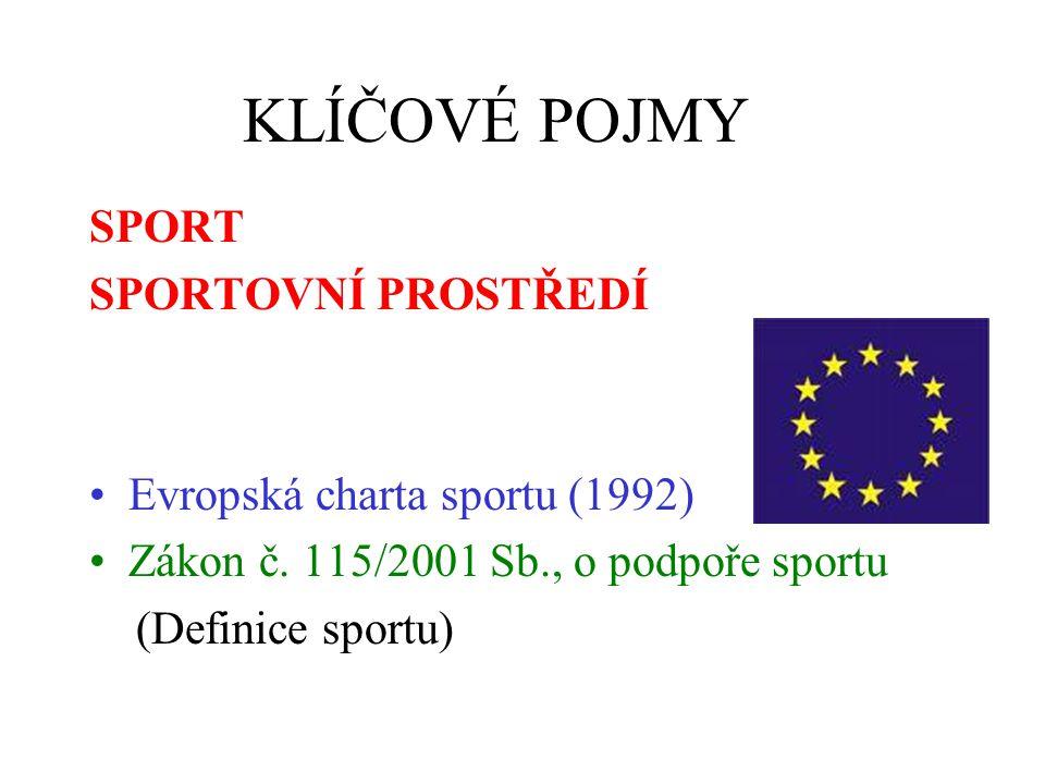 KLÍČOVÉ POJMY SPORT SPORTOVNÍ PROSTŘEDÍ Evropská charta sportu (1992) Zákon č. 115/2001 Sb., o podpoře sportu (Definice sportu)