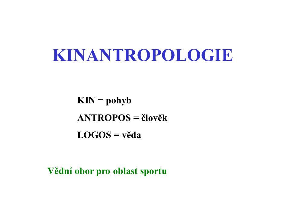 KINANTROPOLOGIE Vědní obor pro oblast sportu KIN = pohyb ANTROPOS = člověk LOGOS = věda