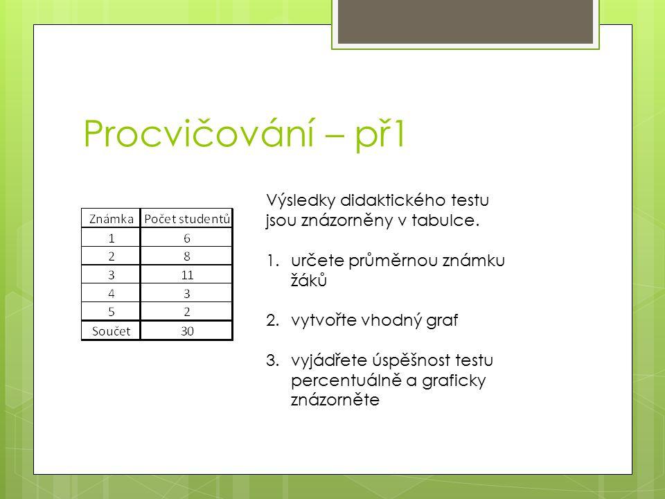 Procvičování – př1 Výsledky didaktického testu jsou znázorněny v tabulce. 1.určete průměrnou známku žáků 2.vytvořte vhodný graf 3.vyjádřete úspěšnost