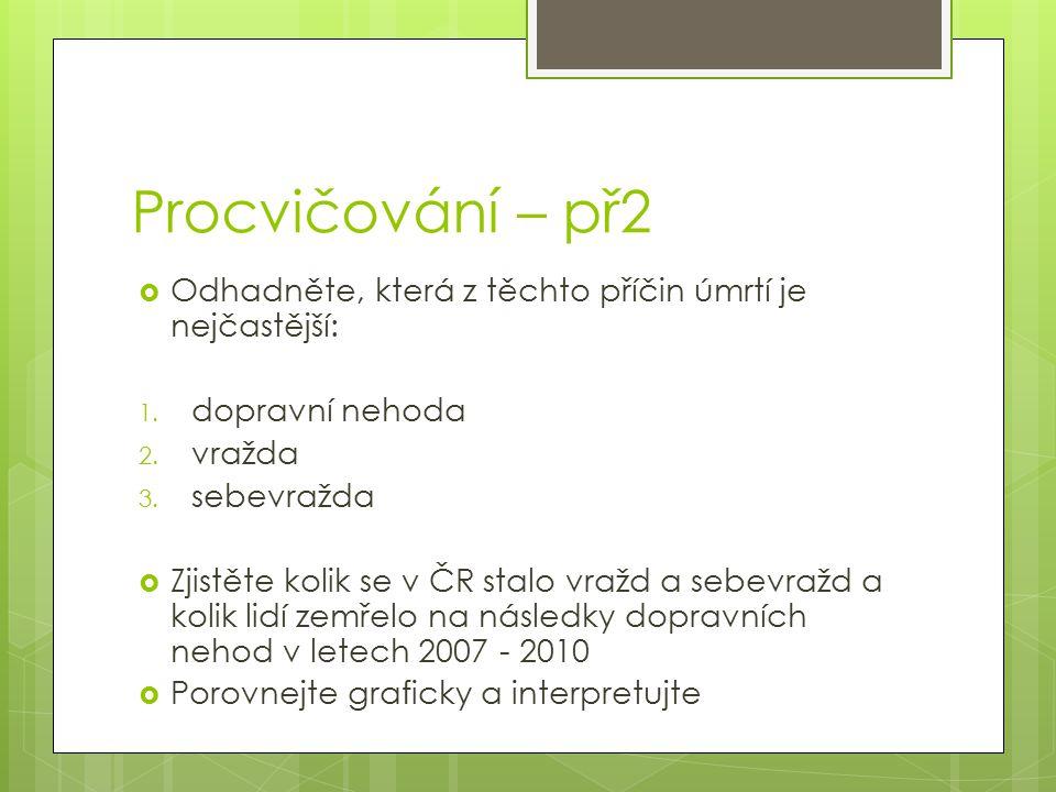 Procvičování – př2  Odhadněte, která z těchto příčin úmrtí je nejčastější: 1. dopravní nehoda 2. vražda 3. sebevražda  Zjistěte kolik se v ČR stalo