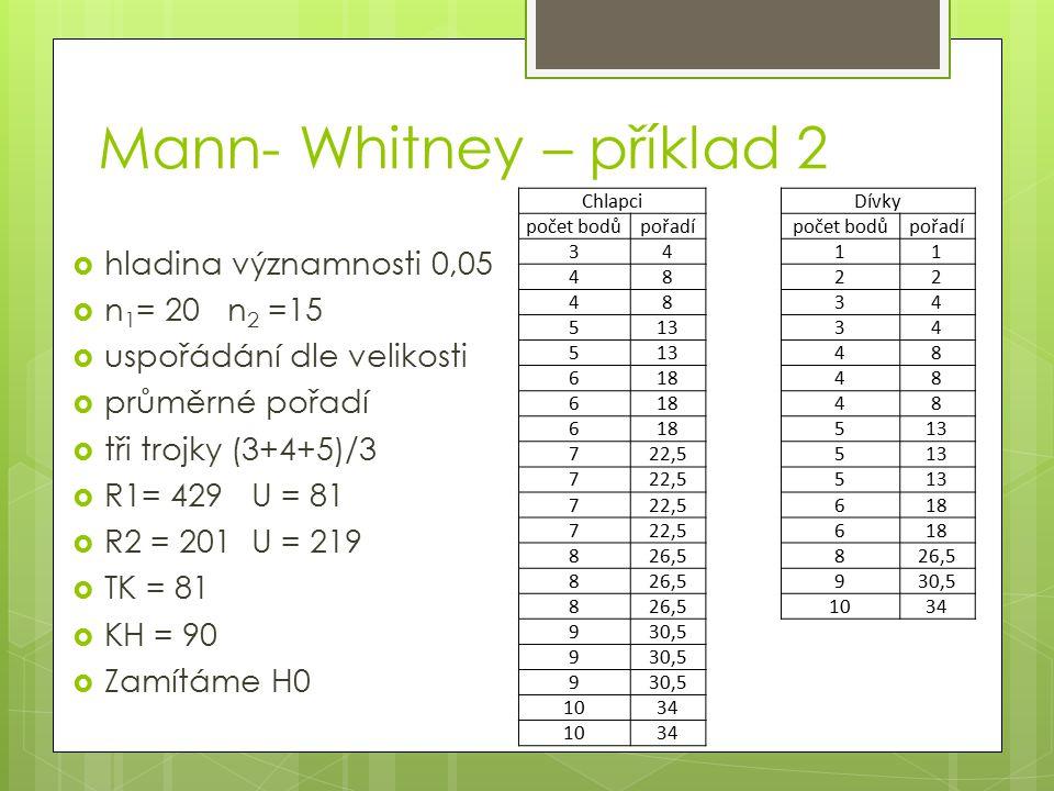 Mann- Whitney – příklad 2  hladina významnosti 0,05  n 1 = 20 n 2 =15  uspořádání dle velikosti  průměrné pořadí  tři trojky (3+4+5)/3  R1= 429