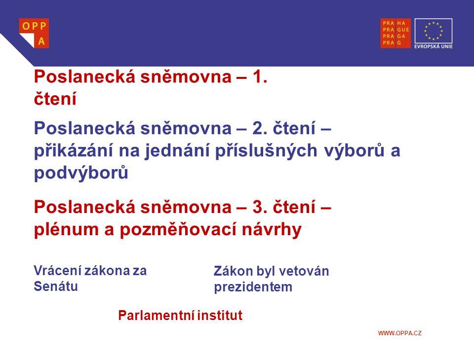 Poslanecká sněmovna – 1. čtení Poslanecká sněmovna – 2. čtení – přikázání na jednání příslušných výborů a podvýborů Poslanecká sněmovna – 3. čtení – p