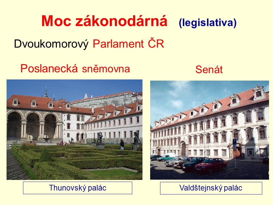 Poslanecká sněmovna ● 200 poslanců, na 4 roky, min.
