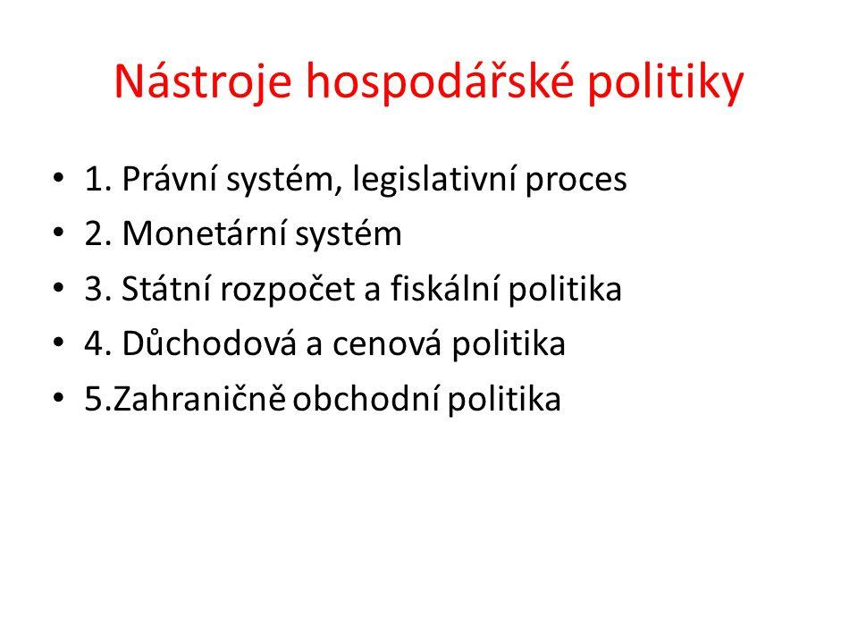 Nástroje hospodářské politiky 1. Právní systém, legislativní proces 2.
