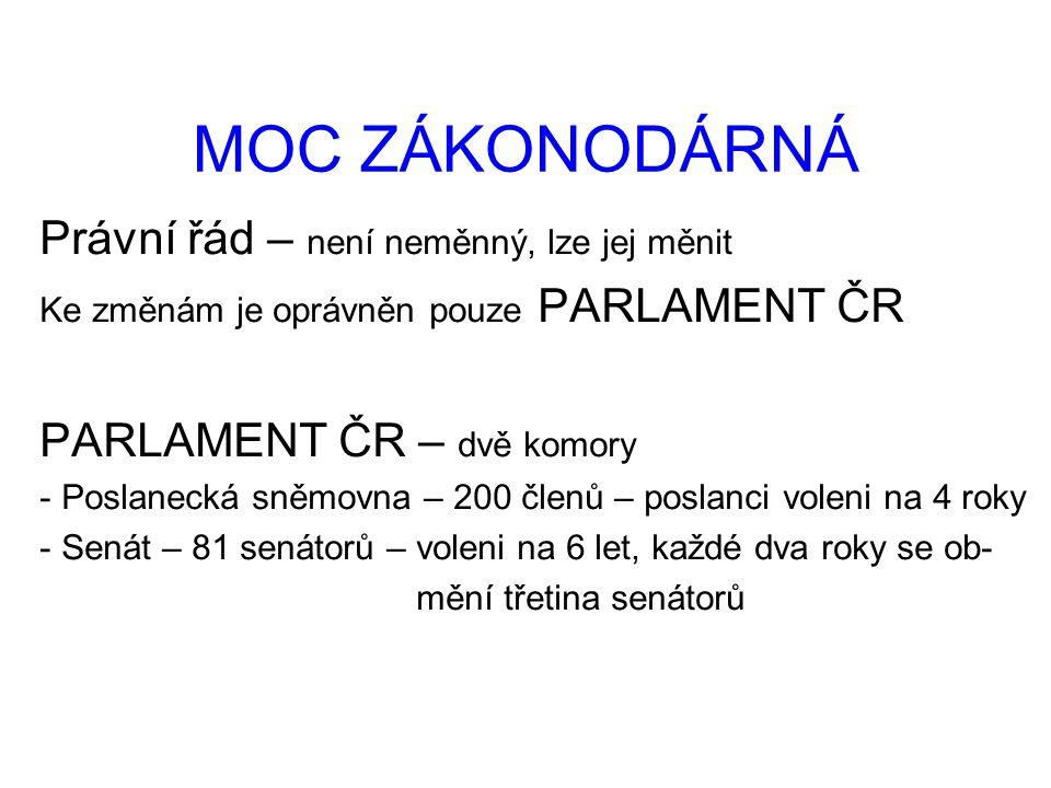 MOC ZÁKONODÁRNÁ Právní řád – není neměnný, lze jej měnit Ke změnám je oprávněn pouze PARLAMENT ČR PARLAMENT ČR – dvě komory - Poslanecká sněmovna – 20