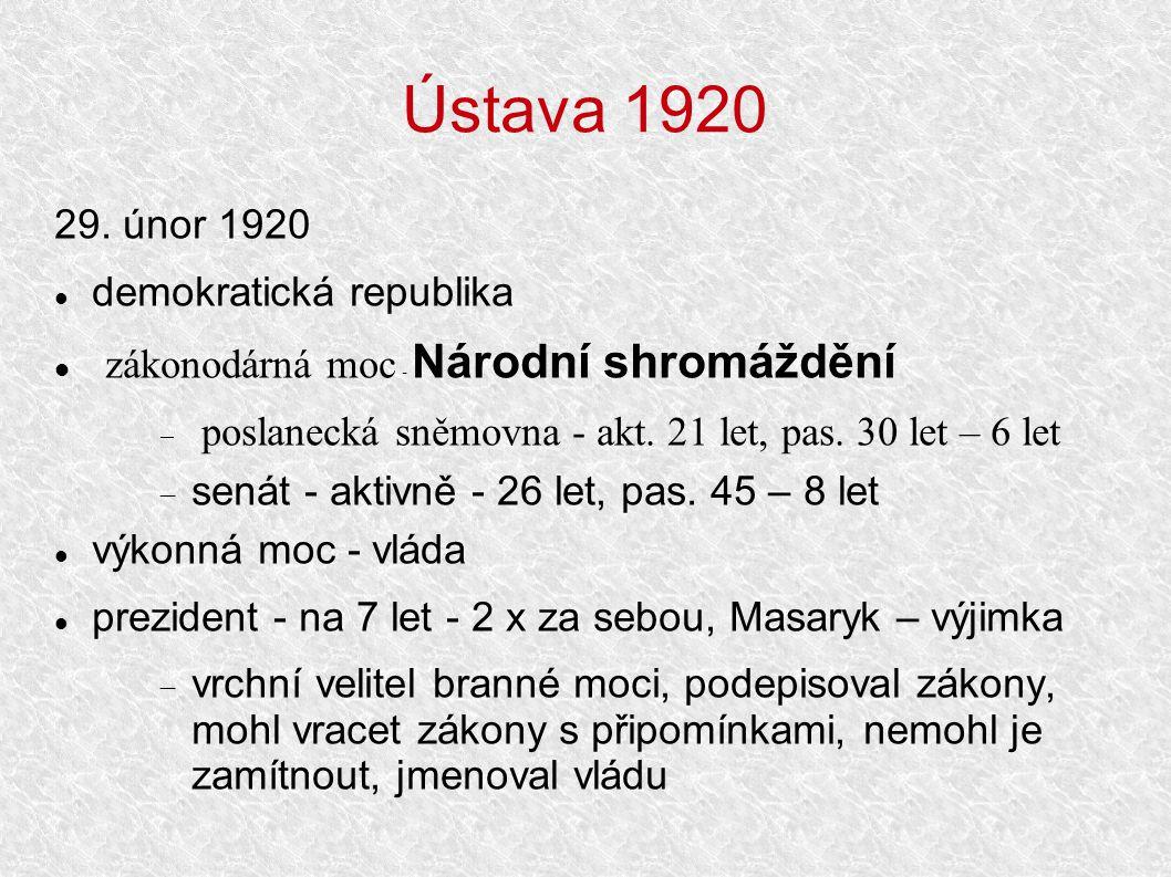 Ústava 1920 29.