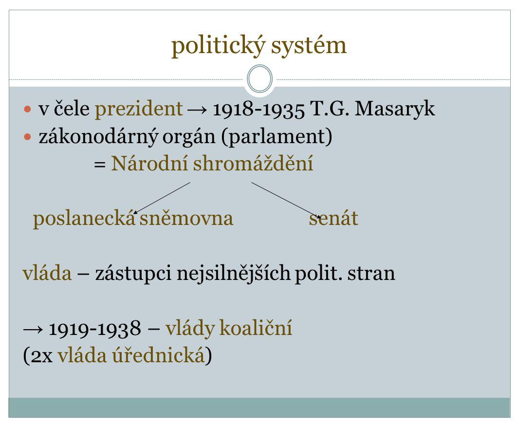 politický systém v čele prezident → 1918-1935 T.G. Masaryk zákonodárný orgán (parlament) = Národní shromáždění poslanecká sněmovna senát vláda – zástu