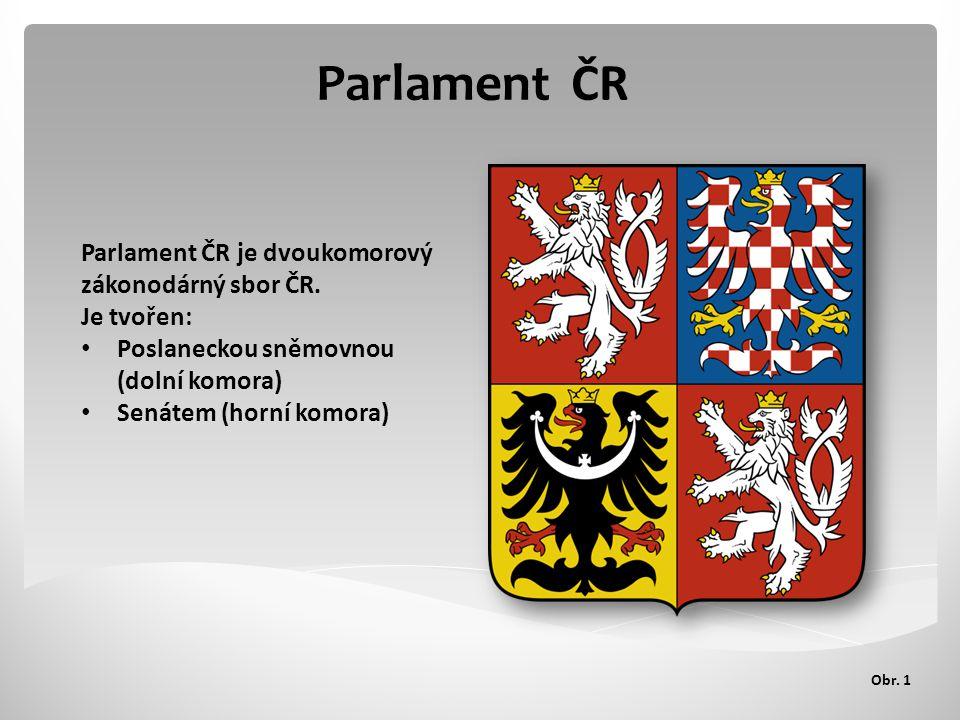 Parlament ČR Parlament ČR je dvoukomorový zákonodárný sbor ČR.