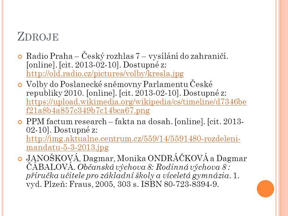 Z DROJE Radio Praha – Český rozhlas 7 – vysílání do zahraničí.