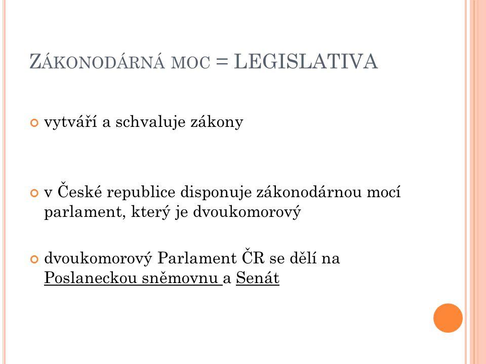 Z ÁKONODÁRNÁ MOC = LEGISLATIVA vytváří a schvaluje zákony v České republice disponuje zákonodárnou mocí parlament, který je dvoukomorový dvoukomorový Parlament ČR se dělí na Poslaneckou sněmovnu a Senát