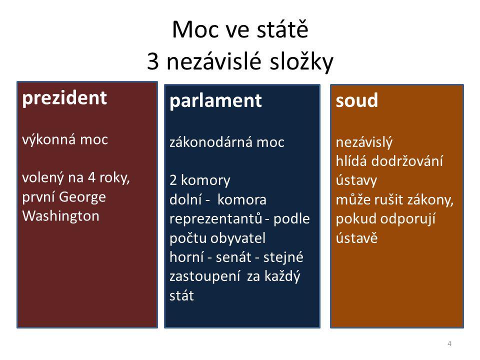 Moc ve státě 3 nezávislé složky soud nezávislý hlídá dodržování ústavy může rušit zákony, pokud odporují ústavě parlament zákonodárná moc 2 komory dol
