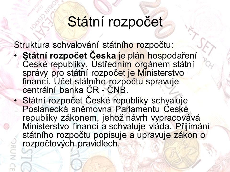 Státní rozpočet Struktura schvalování státního rozpočtu: Státní rozpočet Česka je plán hospodaření České republiky.