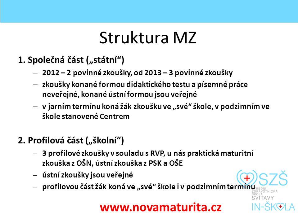Struktura MZ 1.