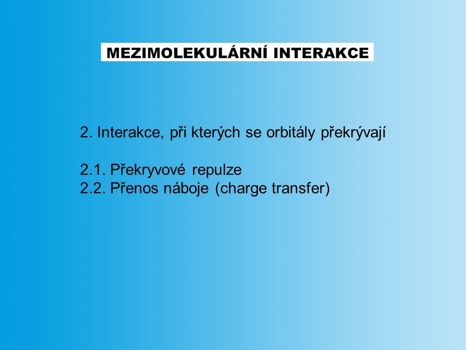 2. Interakce, při kterých se orbitály překrývají 2.1. Překryvové repulze 2.2. Přenos náboje (charge transfer)