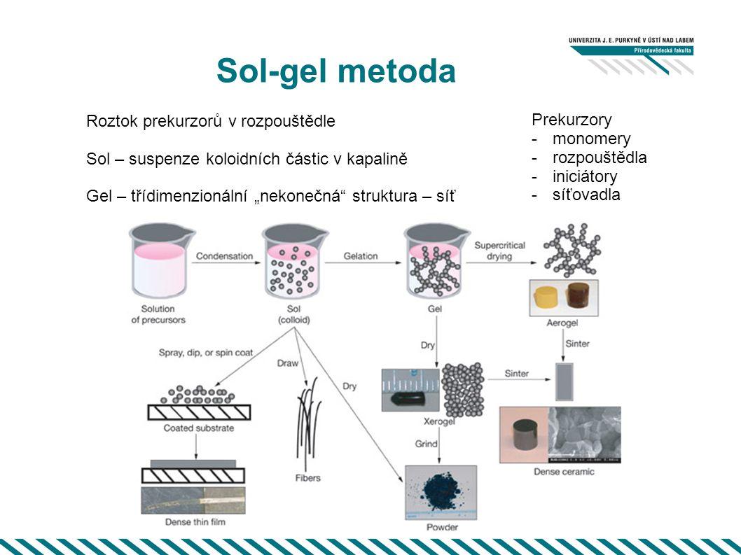 """Sol-gel metoda Roztok prekurzorů v rozpouštědle Sol – suspenze koloidních částic v kapalině Gel – třídimenzionální """"nekonečná"""" struktura – síť Prekurz"""